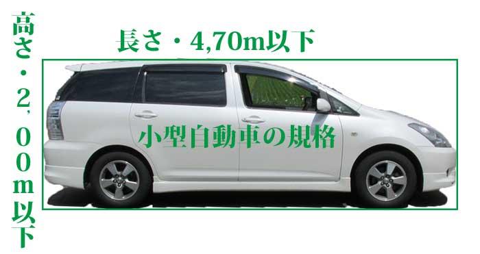 小型自動車の規格長さと幅イメージ画像