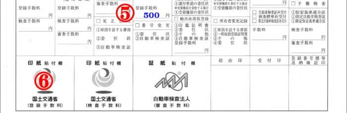 手数料納付書記載例・登録手数料・印紙貼付欄1