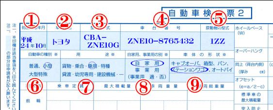 自動車検査票2新規上