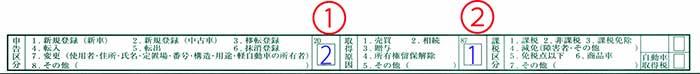 軽自動車税申告書記載例no1