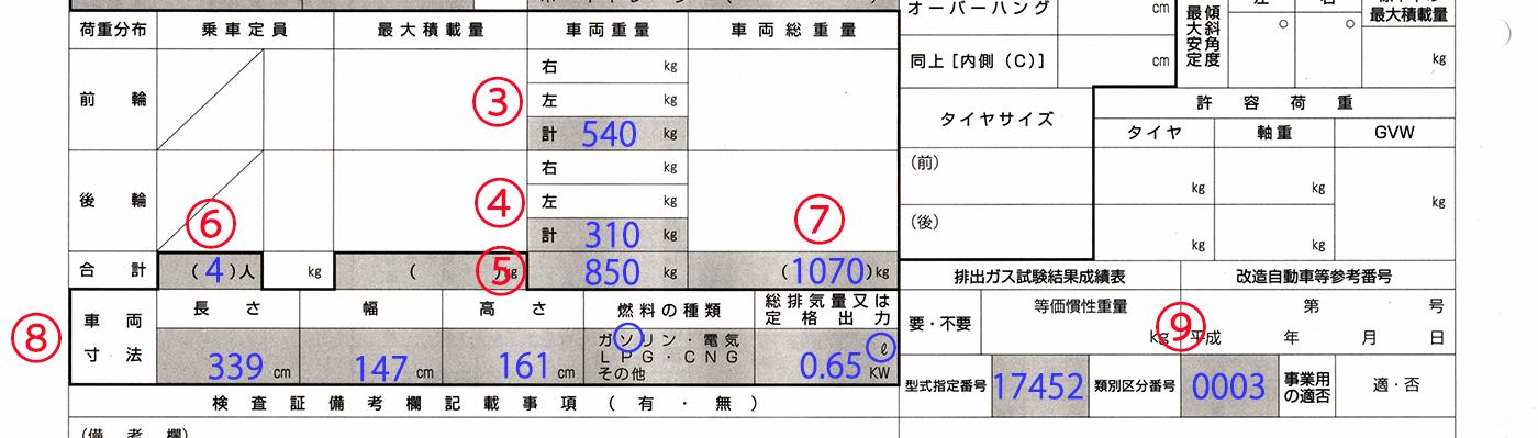 軽自動車検査票乙記載例下