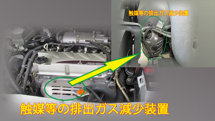 触媒等の排出ガス減少装置イメージ