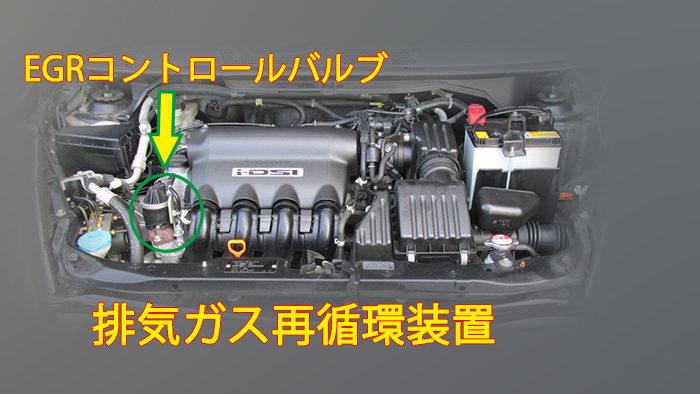 排気ガス再循環装置イメージ