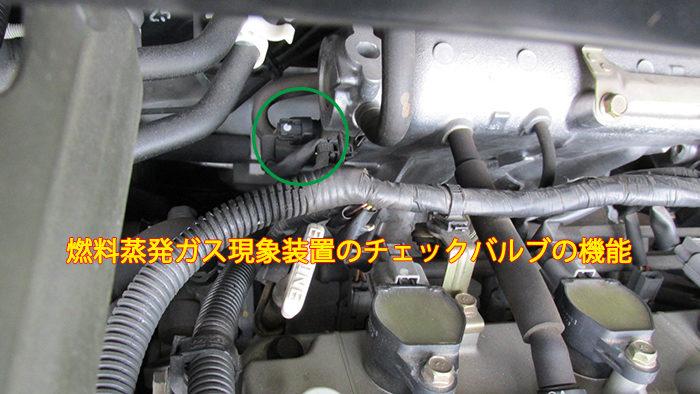 燃料蒸発ガス現象装置のチェックバルブイメージ