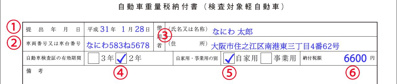 自動車重量税納付書記入例解説1