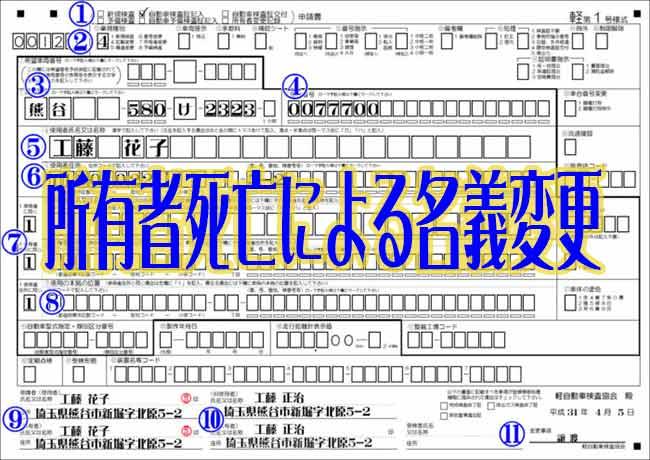 軽 自動車 名義 変更